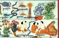 Les rêves en médecine tibétaine